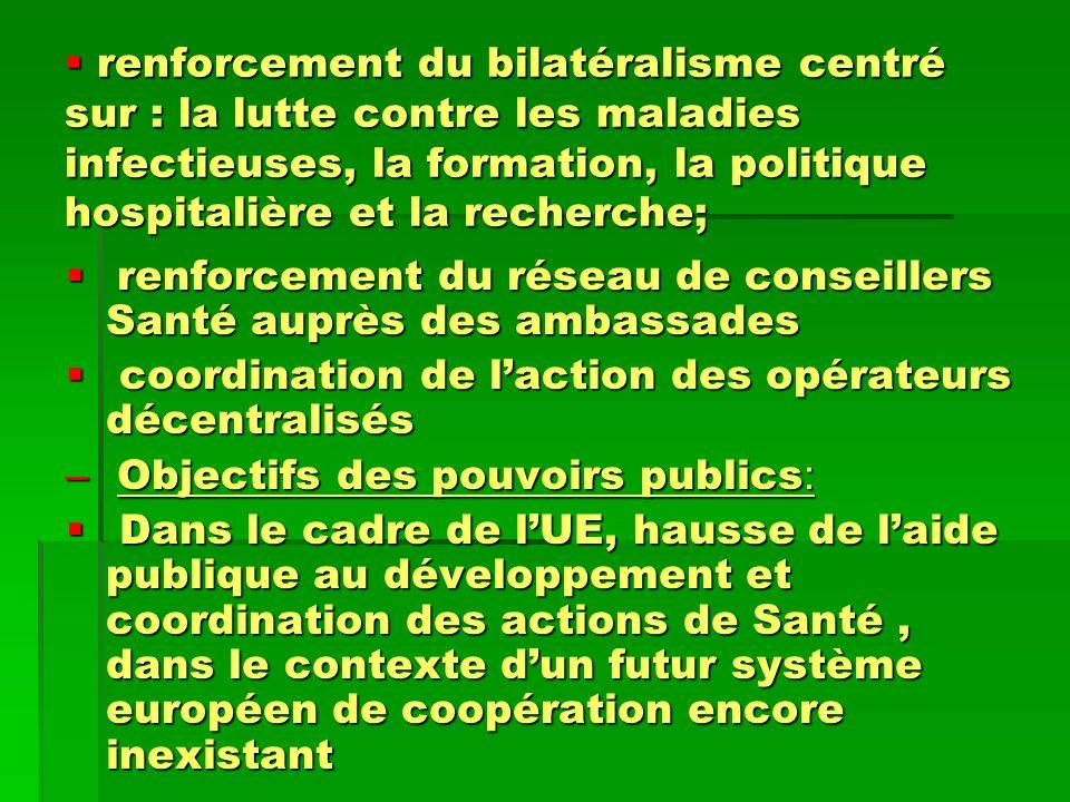 renforcement du bilatéralisme centré sur : la lutte contre les maladies infectieuses, la formation, la politique hospitalière et la recherche;