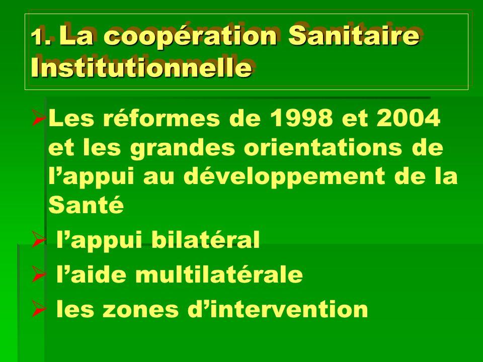 1. La coopération Sanitaire Institutionnelle