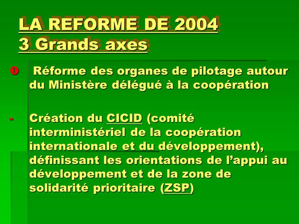 LA REFORME DE 2004 3 Grands axes