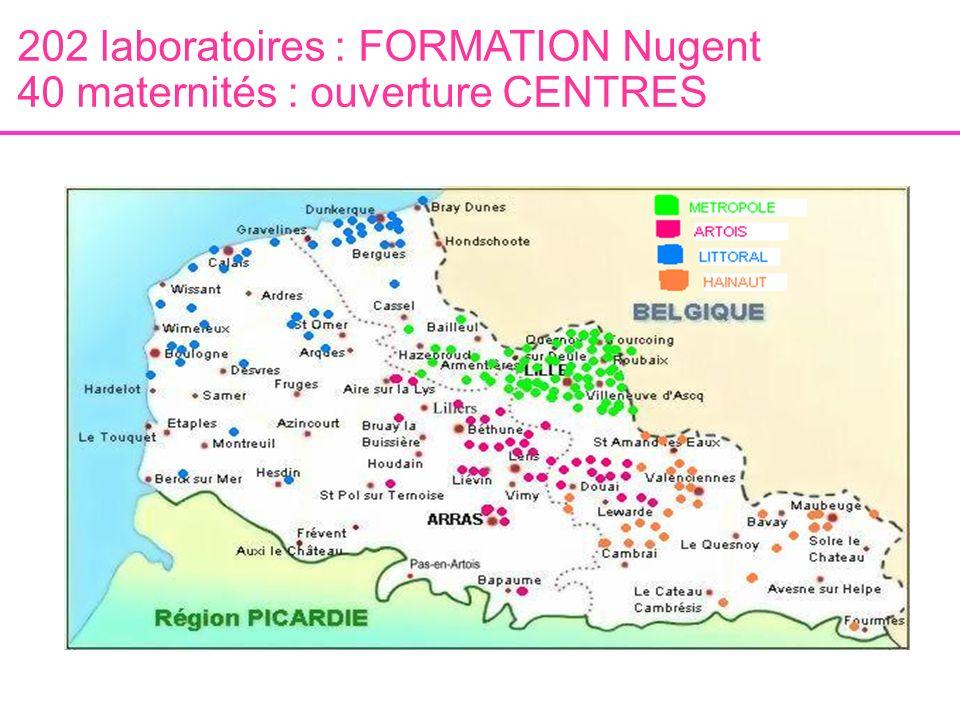 202 laboratoires : FORMATION Nugent
