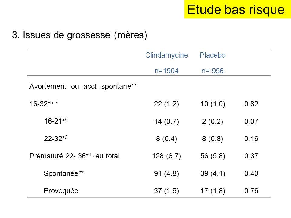 Etude bas risque 3. Issues de grossesse (mères) Clindamycine n=1904