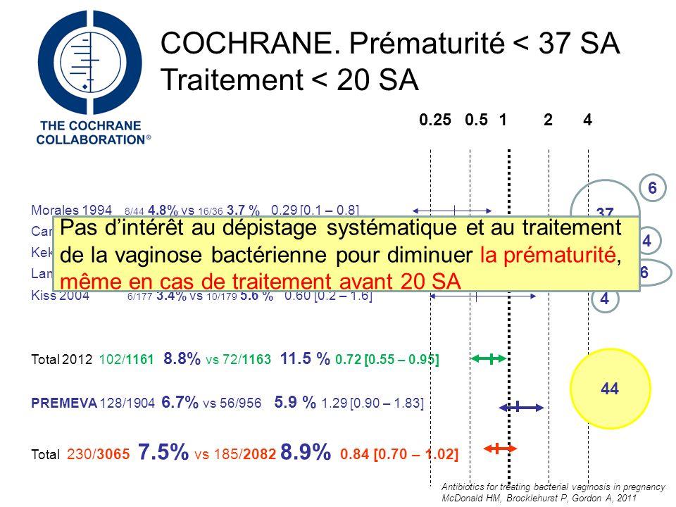 Prématurité < 37 SA COCHRANE. Prématurité < 37 SA