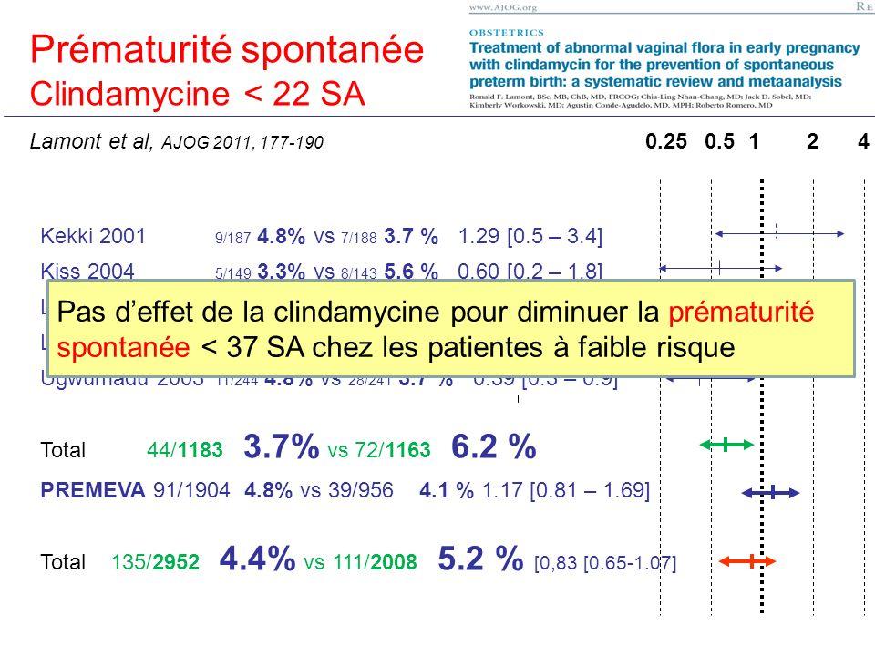 Prématurité < 37 SA Prématurité spontanée Clindamycine < 22 SA