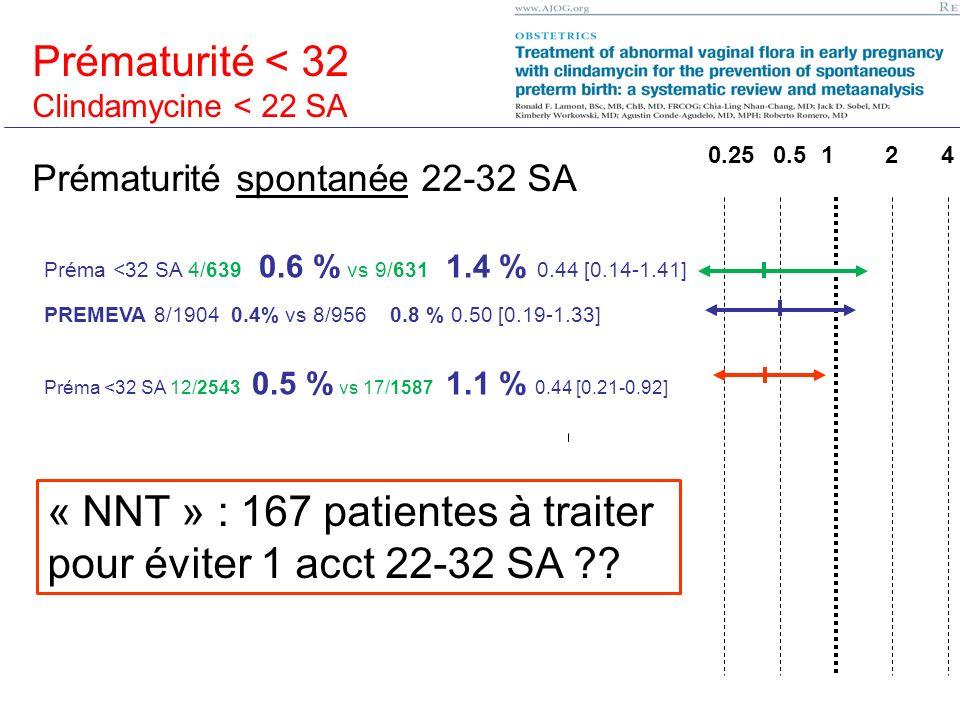 Prématurité < 37 SA Prématurité < 32
