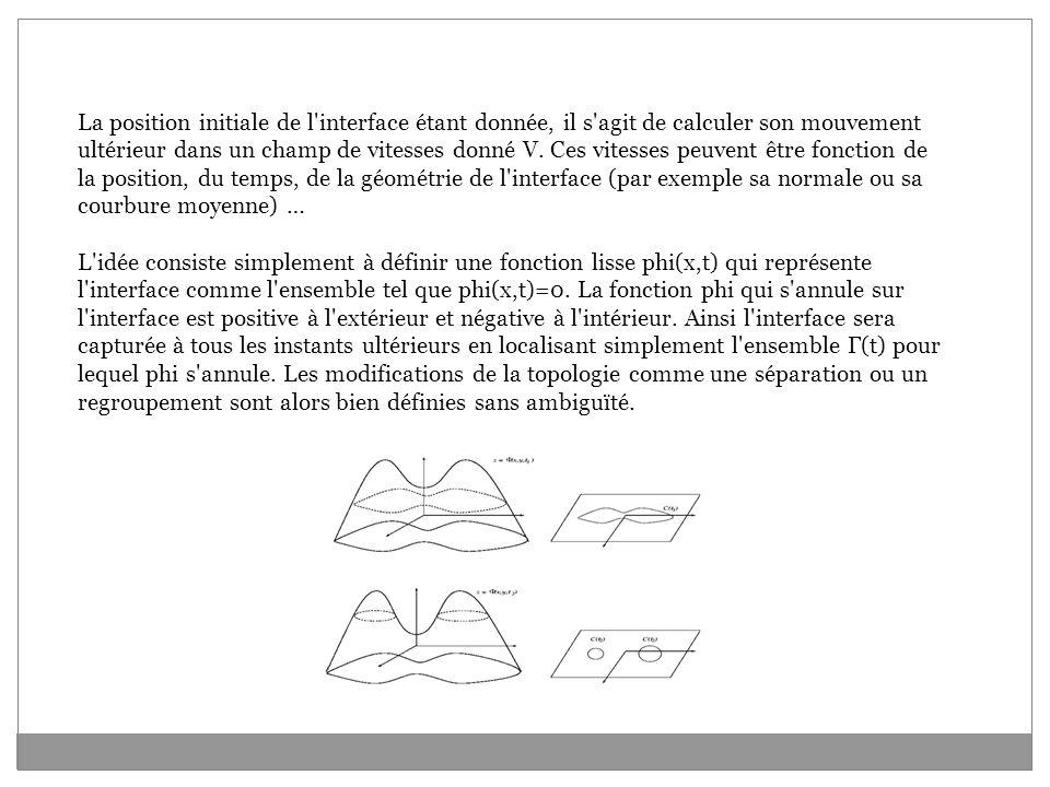 La position initiale de l interface étant donnée, il s agit de calculer son mouvement ultérieur dans un champ de vitesses donné V. Ces vitesses peuvent être fonction de la position, du temps, de la géométrie de l interface (par exemple sa normale ou sa courbure moyenne) …