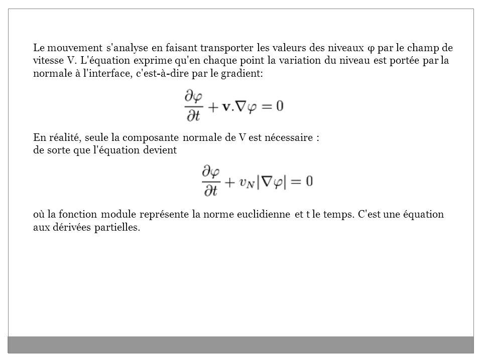 Le mouvement s analyse en faisant transporter les valeurs des niveaux φ par le champ de vitesse V. L équation exprime qu en chaque point la variation du niveau est portée par la normale à l interface, c est-à-dire par le gradient: