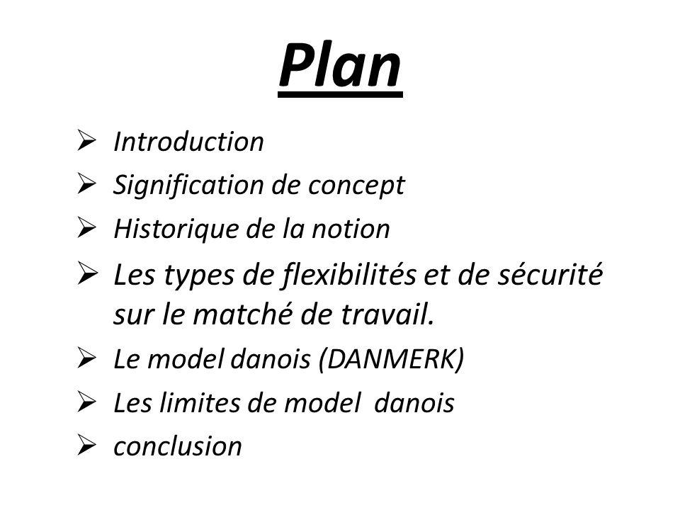 Plan Introduction. Signification de concept. Historique de la notion. Les types de flexibilités et de sécurité sur le matché de travail.