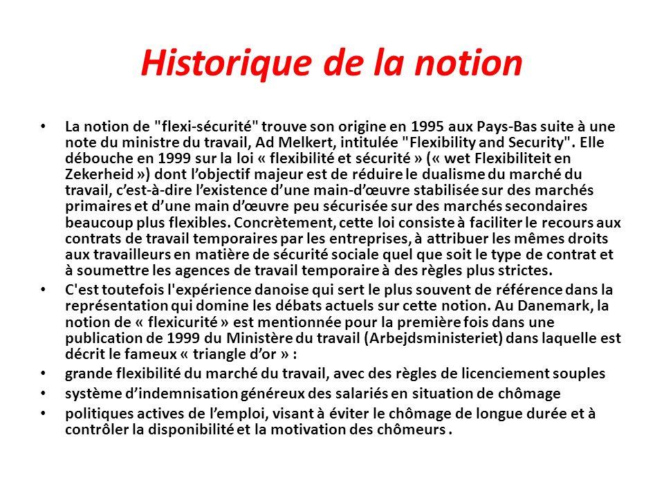 Historique de la notion