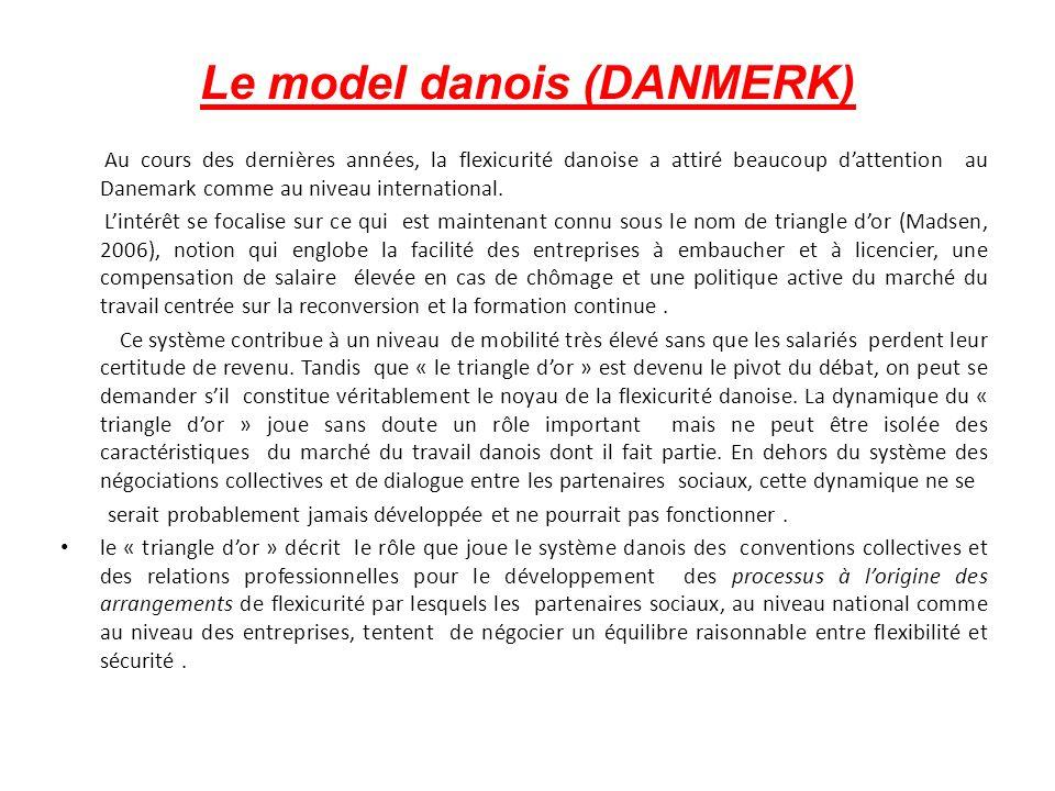 Le model danois (DANMERK)