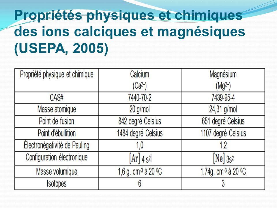 Propriétés physiques et chimiques des ions calciques et magnésiques (USEPA, 2005)