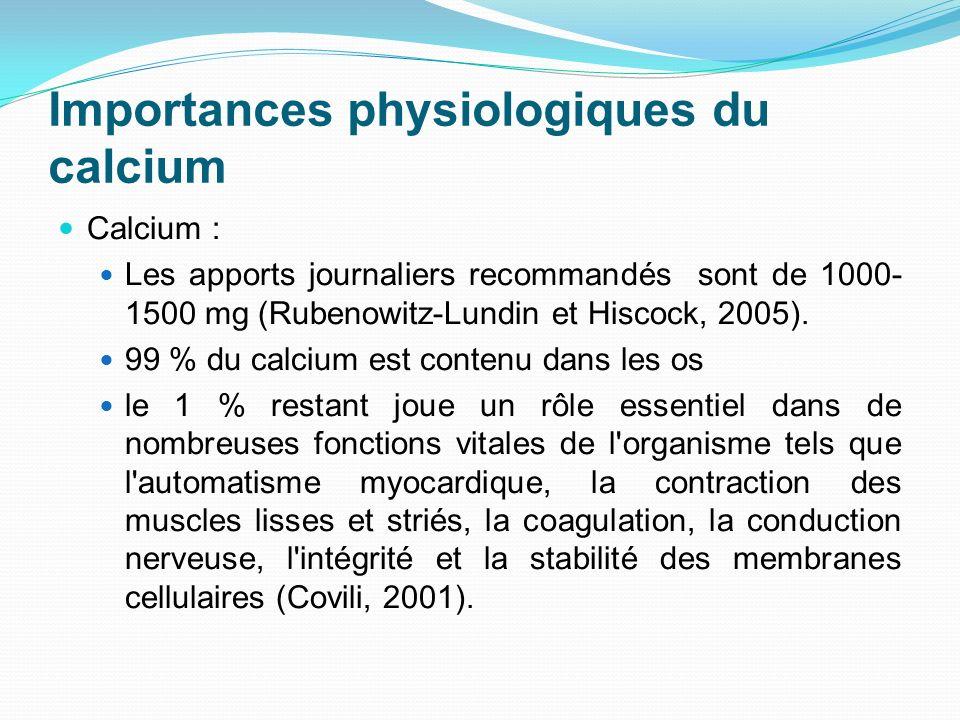 Importances physiologiques du calcium