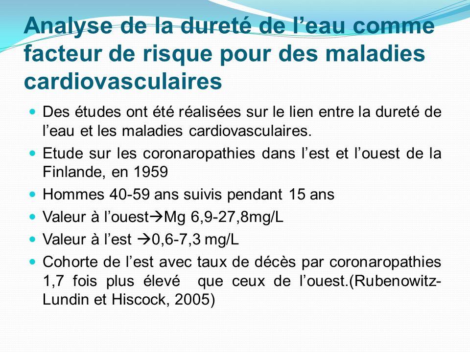 Analyse de la dureté de l'eau comme facteur de risque pour des maladies cardiovasculaires