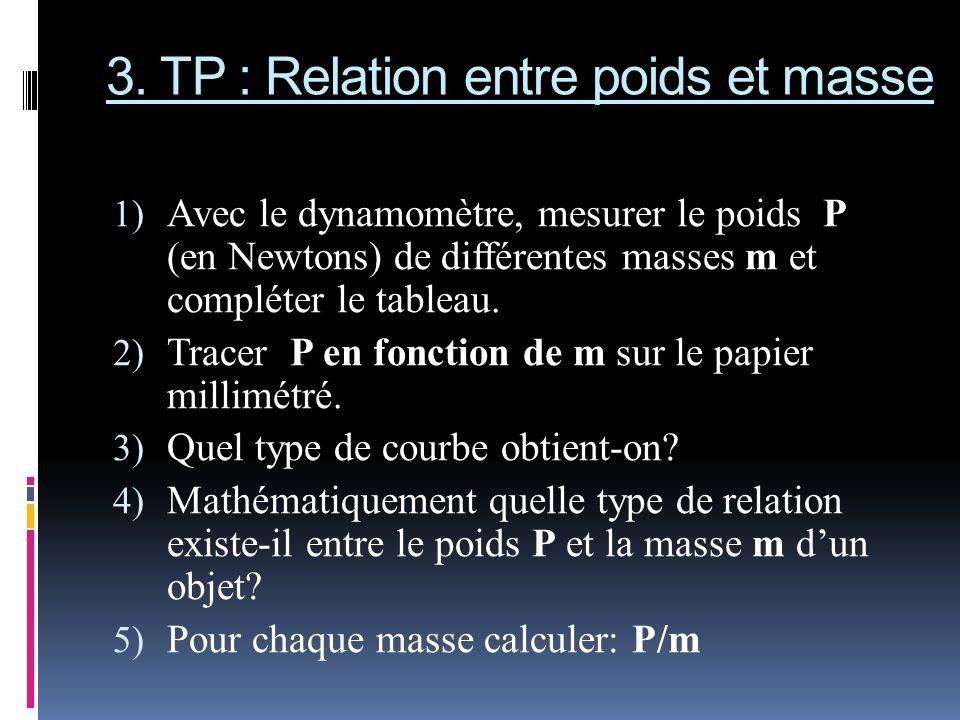 3. TP : Relation entre poids et masse