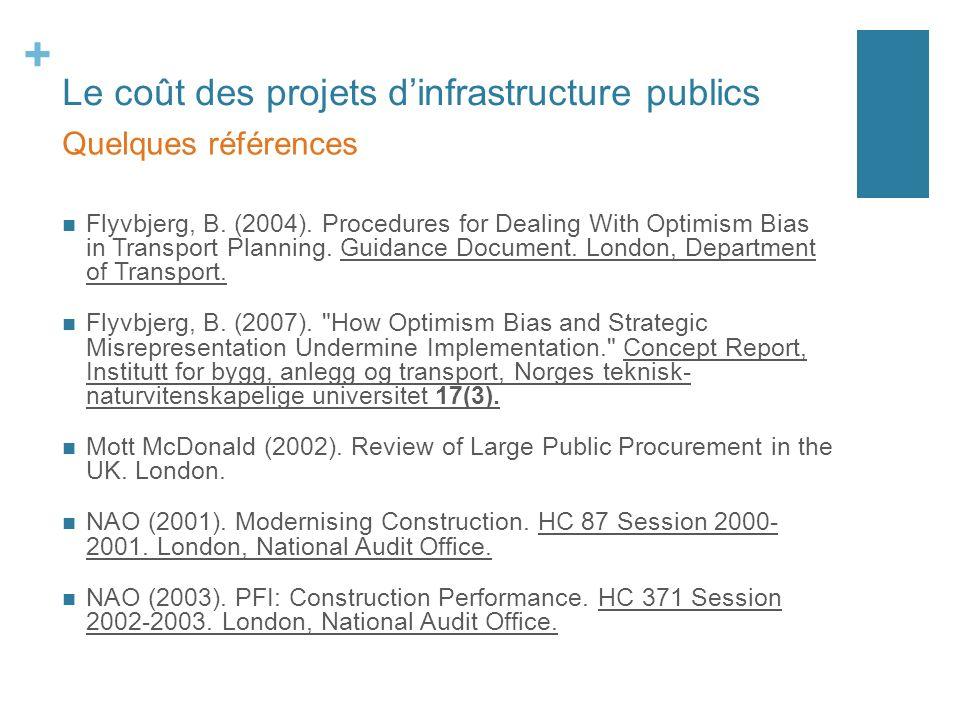 Le coût des projets d'infrastructure publics