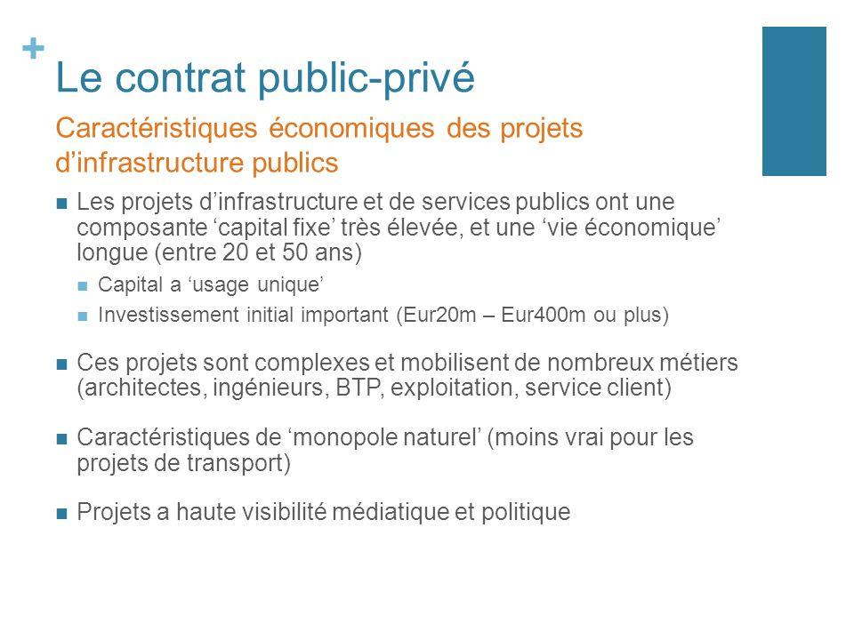 Le contrat public-privé