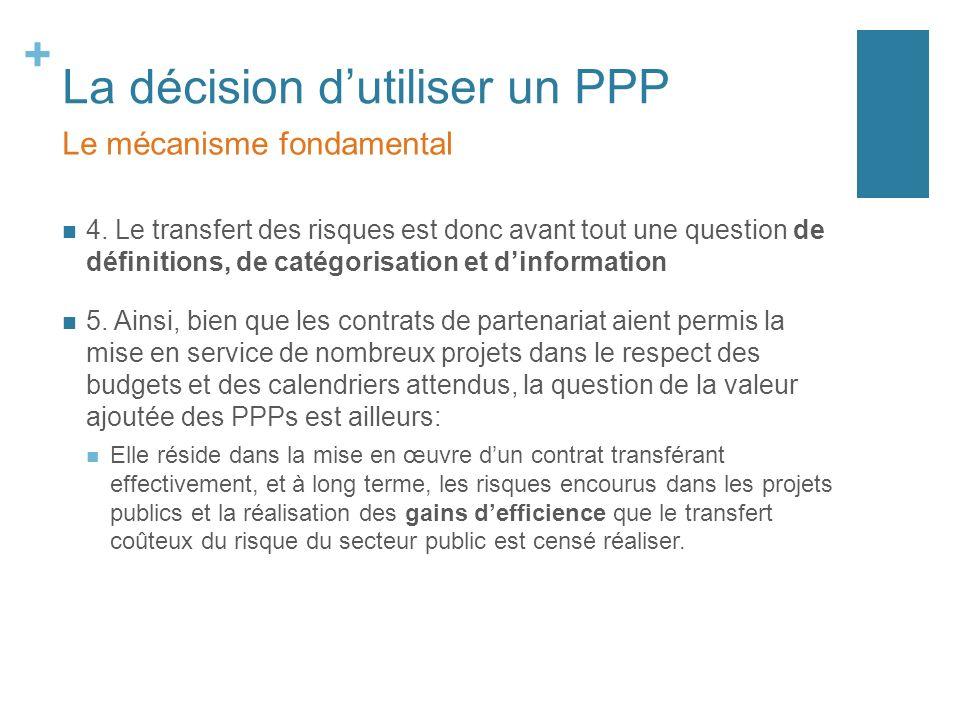 La décision d'utiliser un PPP