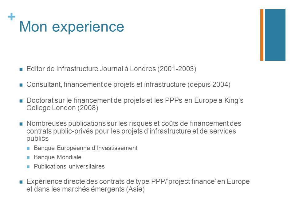 Mon experience Editor de Infrastructure Journal à Londres (2001-2003)