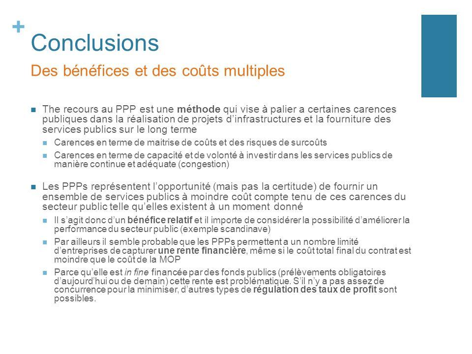 Conclusions Des bénéfices et des coûts multiples