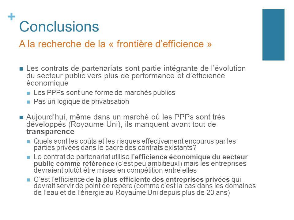 Conclusions A la recherche de la « frontière d'efficience »
