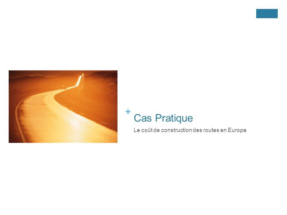 Cas Pratique Le coût de construction des routes en Europe