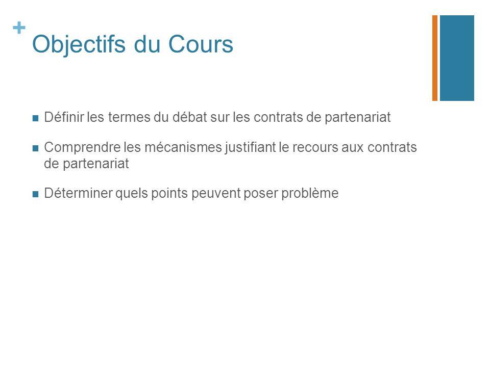 Objectifs du Cours Définir les termes du débat sur les contrats de partenariat.