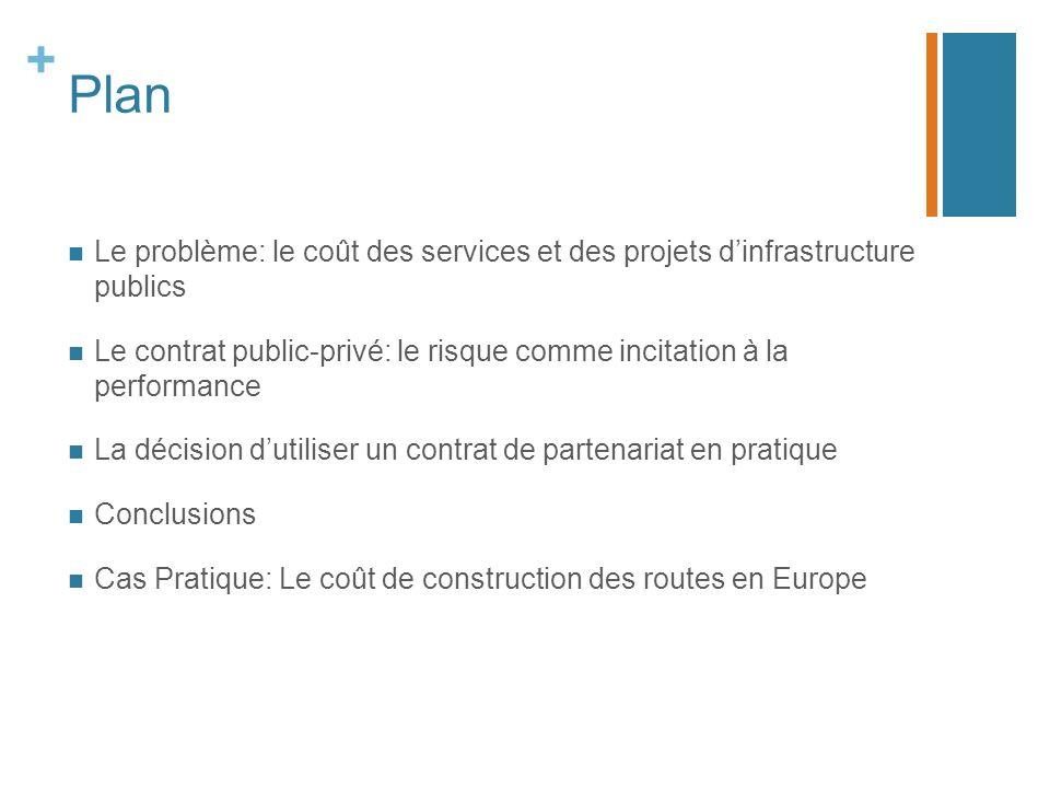 Plan Le problème: le coût des services et des projets d'infrastructure publics.
