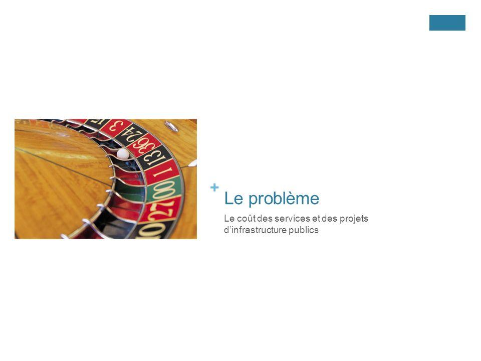 Le problème Le coût des services et des projets d'infrastructure publics