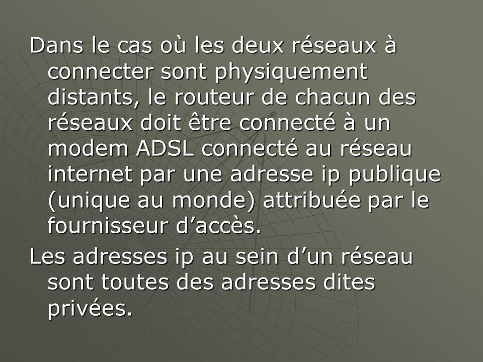 Dans le cas où les deux réseaux à connecter sont physiquement distants, le routeur de chacun des réseaux doit être connecté à un modem ADSL connecté au réseau internet par une adresse ip publique (unique au monde) attribuée par le fournisseur d'accès.