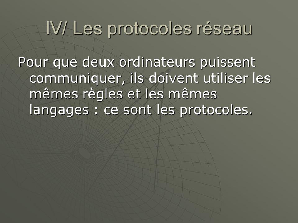 IV/ Les protocoles réseau