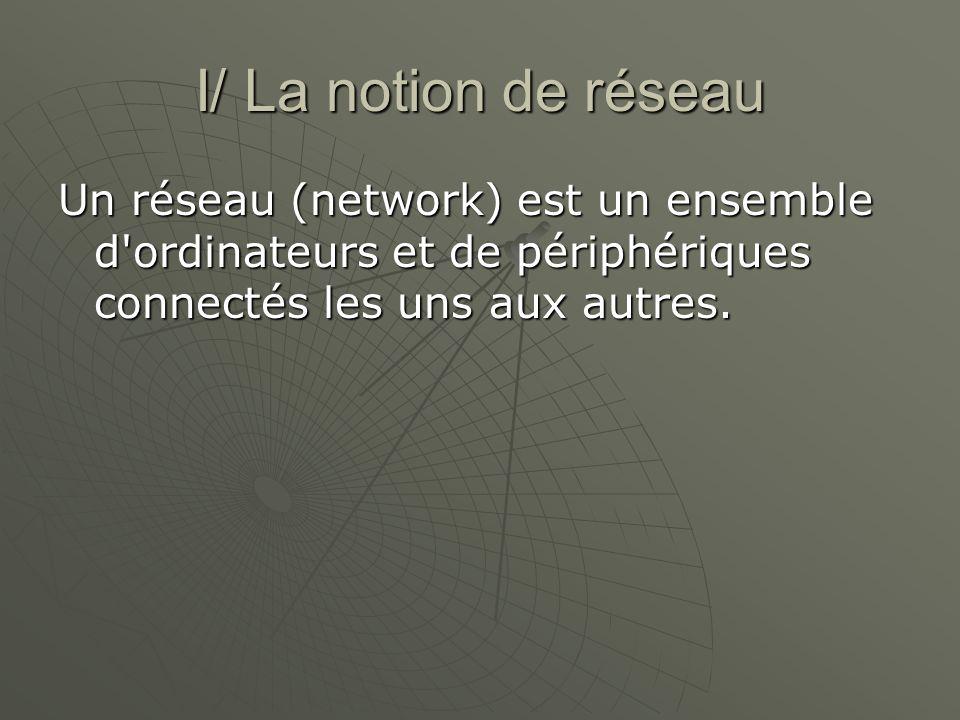I/ La notion de réseau Un réseau (network) est un ensemble d ordinateurs et de périphériques connectés les uns aux autres.