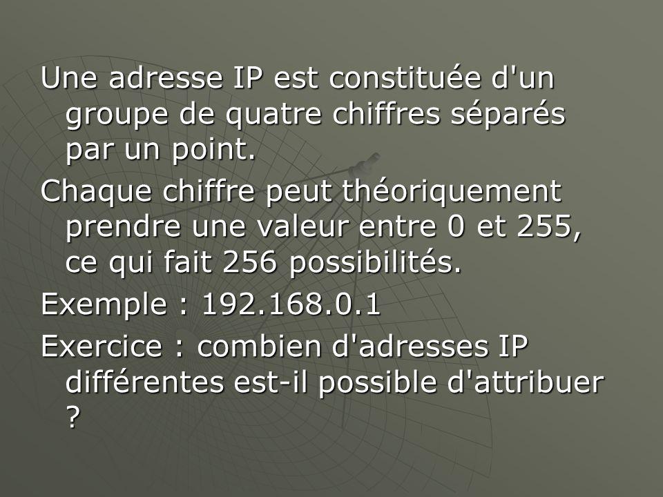 Une adresse IP est constituée d un groupe de quatre chiffres séparés par un point.