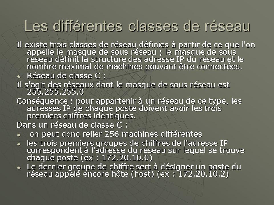 Les différentes classes de réseau