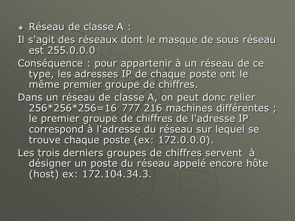 Réseau de classe A : Il s agit des réseaux dont le masque de sous réseau est 255.0.0.0.