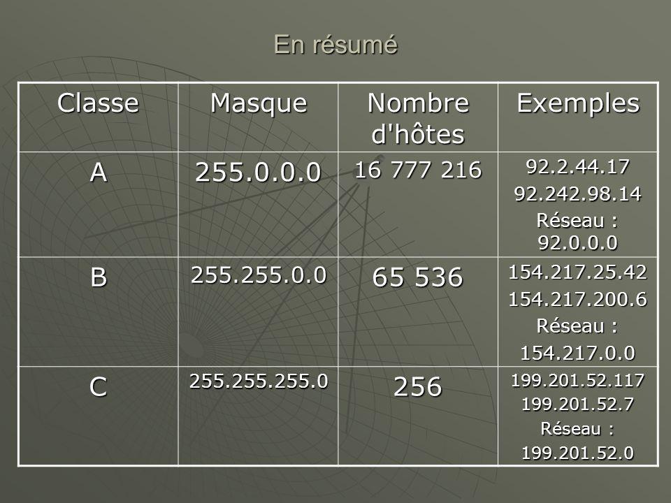 En résumé Classe Masque Nombre d hôtes Exemples A 255.0.0.0 B 65 536 C