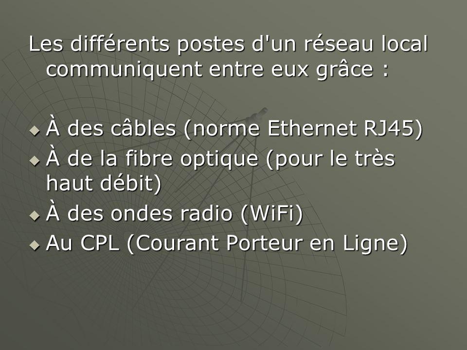 Les différents postes d un réseau local communiquent entre eux grâce :