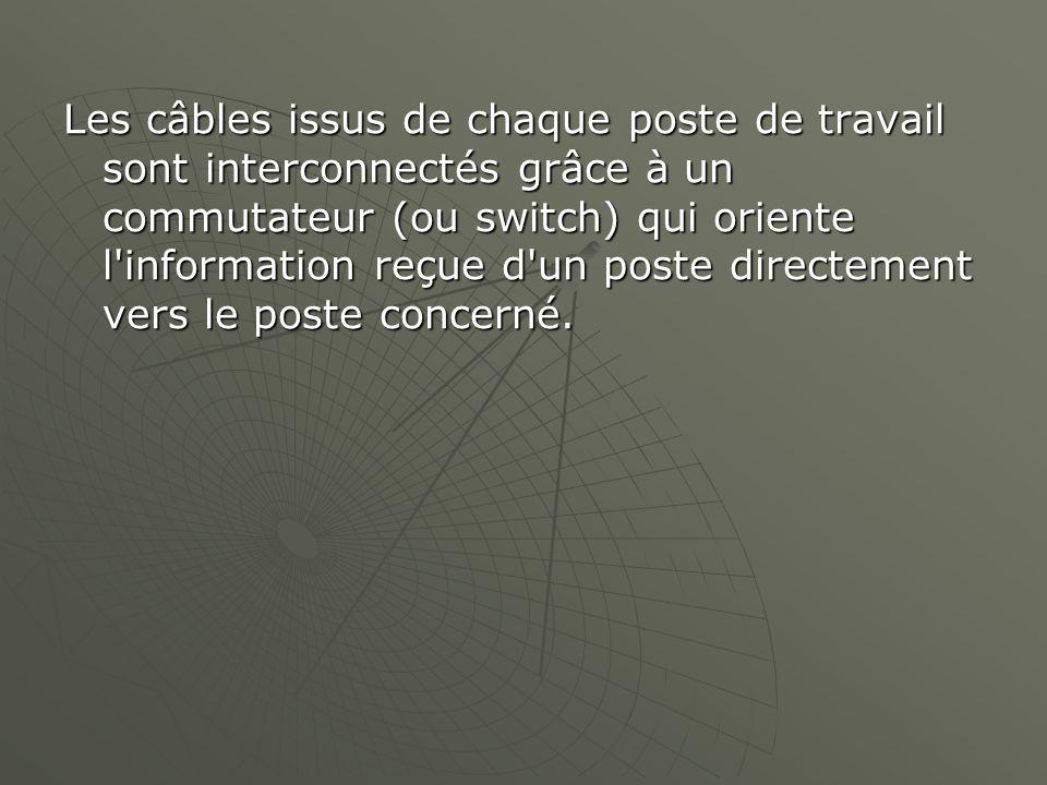 Les câbles issus de chaque poste de travail sont interconnectés grâce à un commutateur (ou switch) qui oriente l information reçue d un poste directement vers le poste concerné.