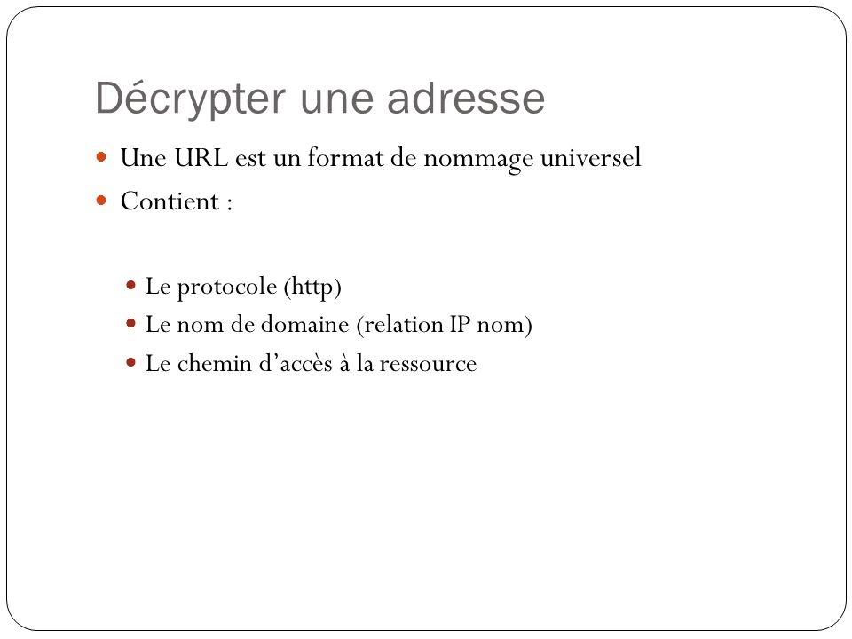 Décrypter une adresse Une URL est un format de nommage universel