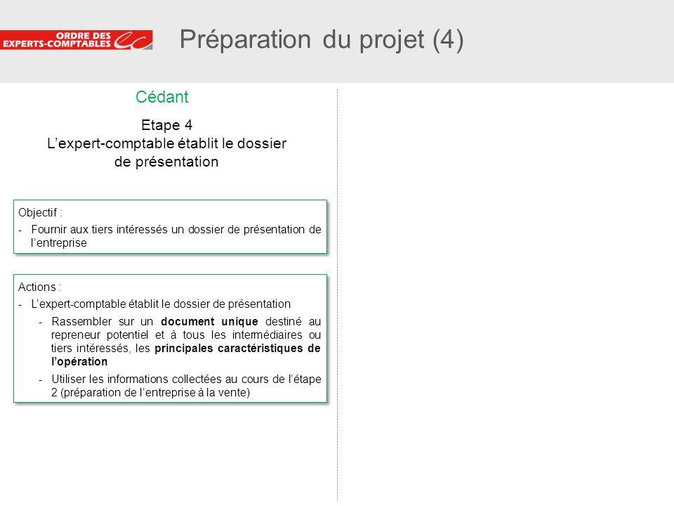 Préparation du projet (4)