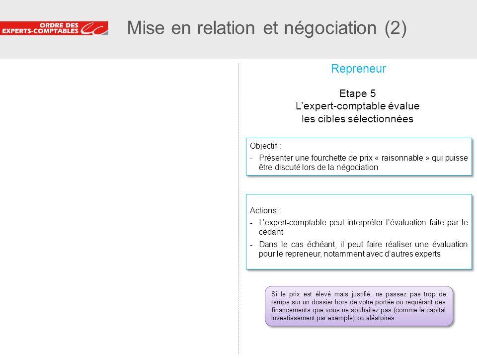 Mise en relation et négociation (2)