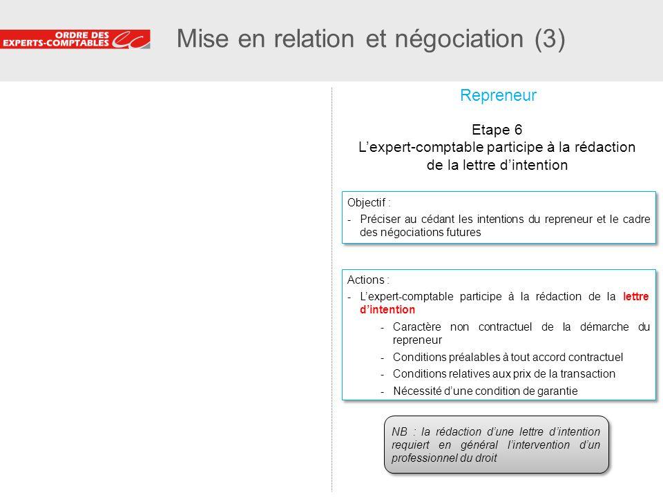 Mise en relation et négociation (3)