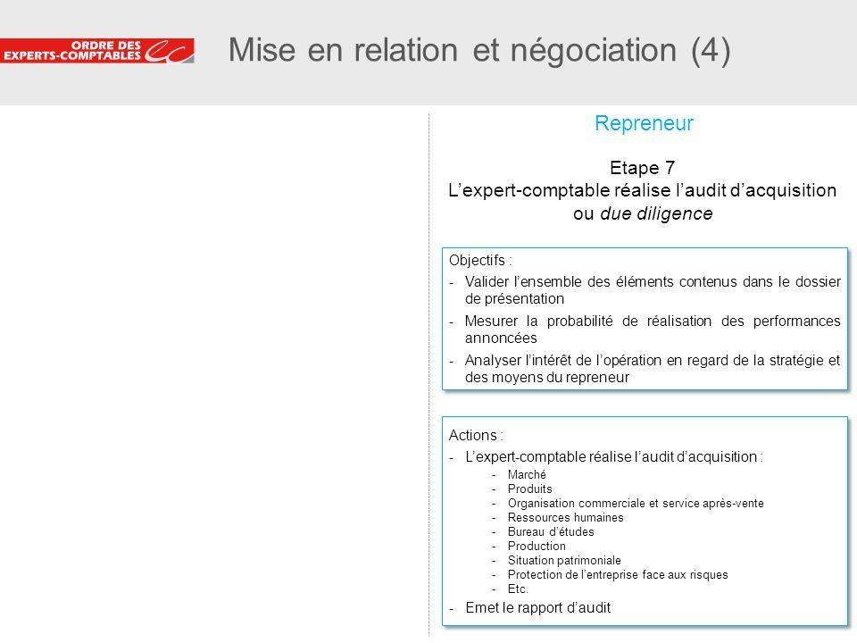 Mise en relation et négociation (4)
