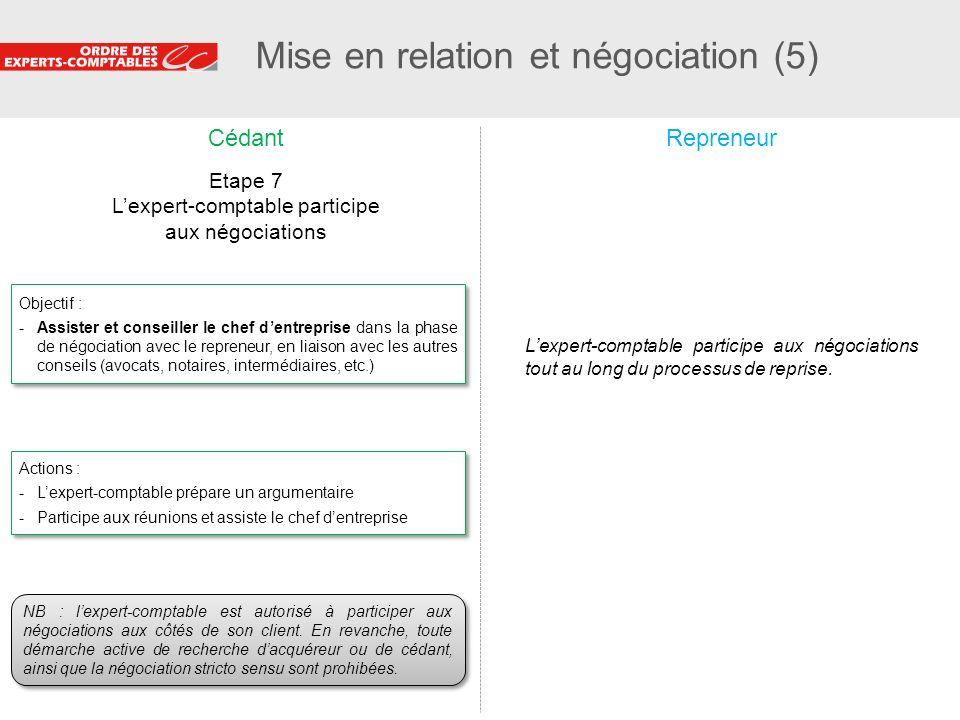 Mise en relation et négociation (5)