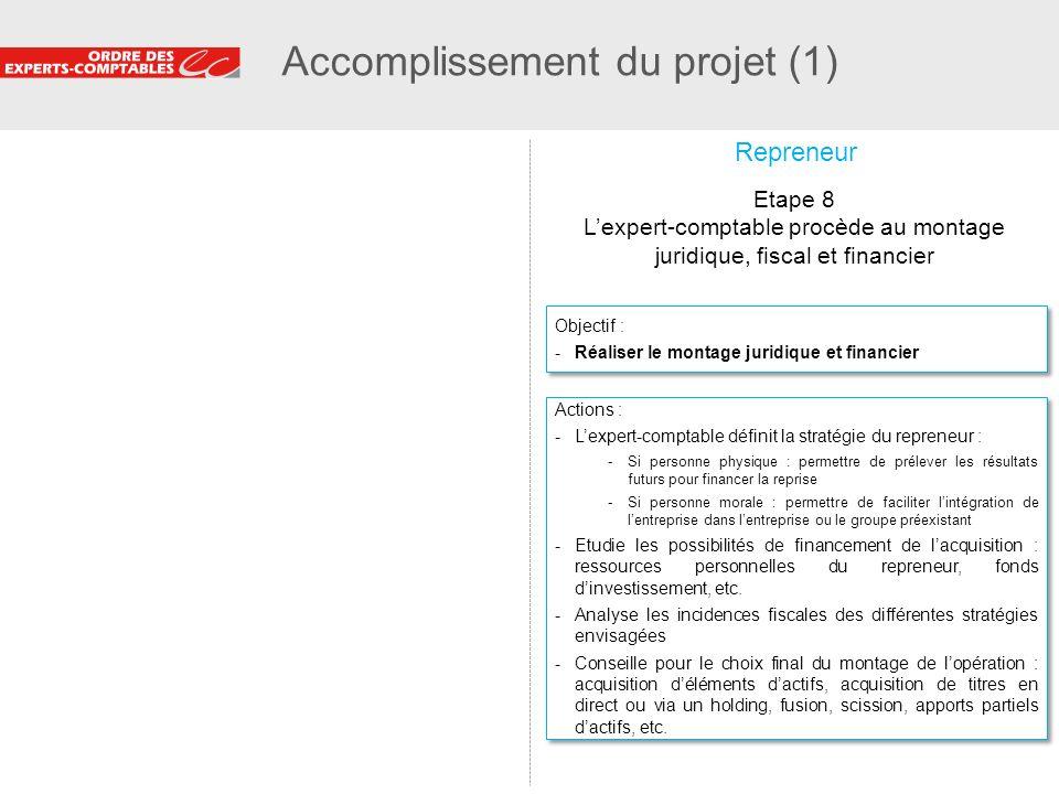Accomplissement du projet (1)