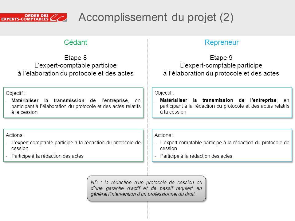 Accomplissement du projet (2)
