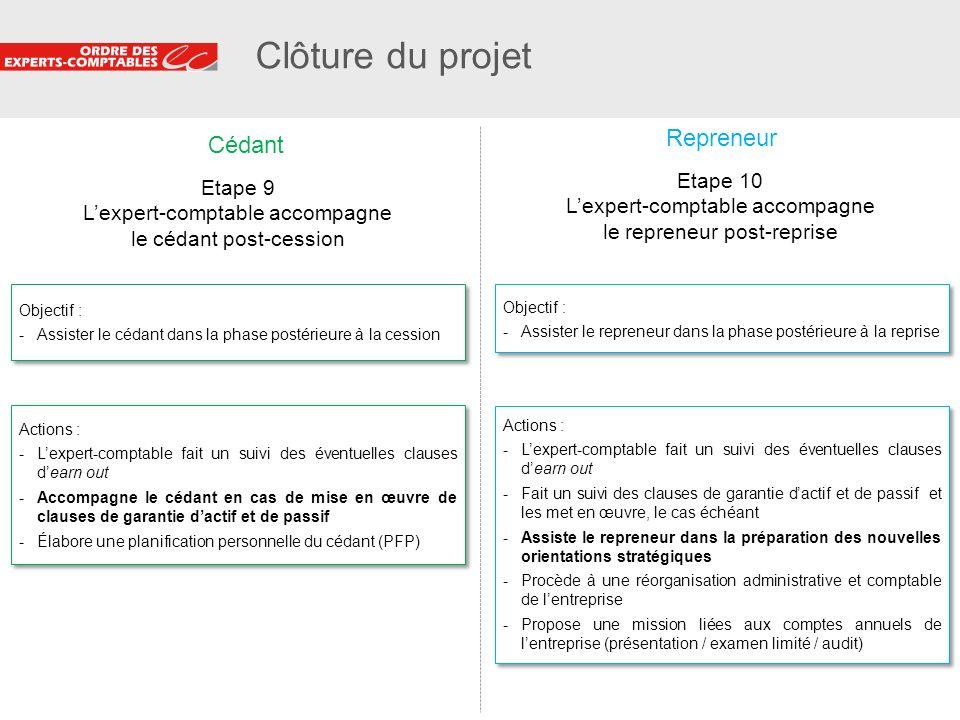 Clôture du projet Repreneur Cédant Etape 10 Etape 9