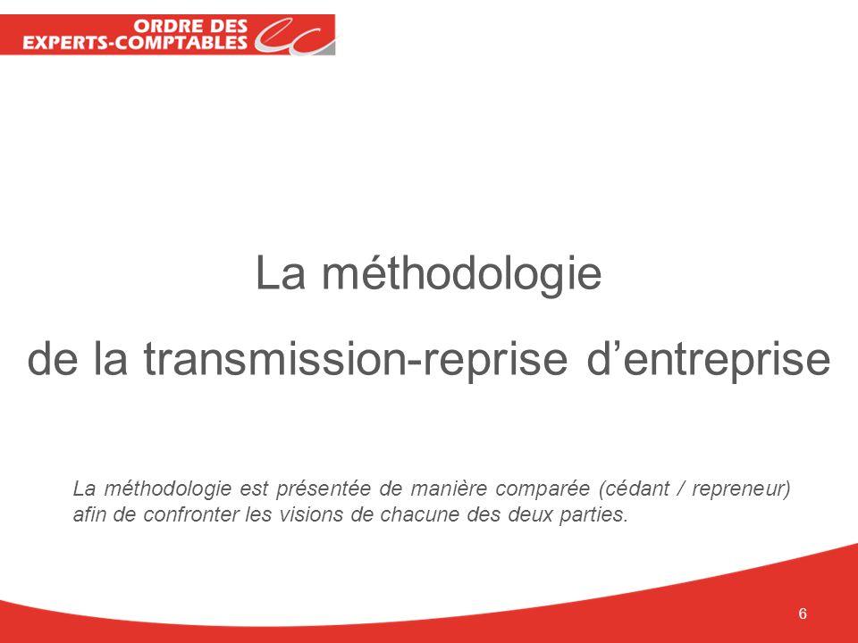 La méthodologie de la transmission-reprise d'entreprise