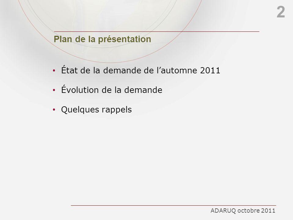 2 Plan de la présentation État de la demande de l'automne 2011
