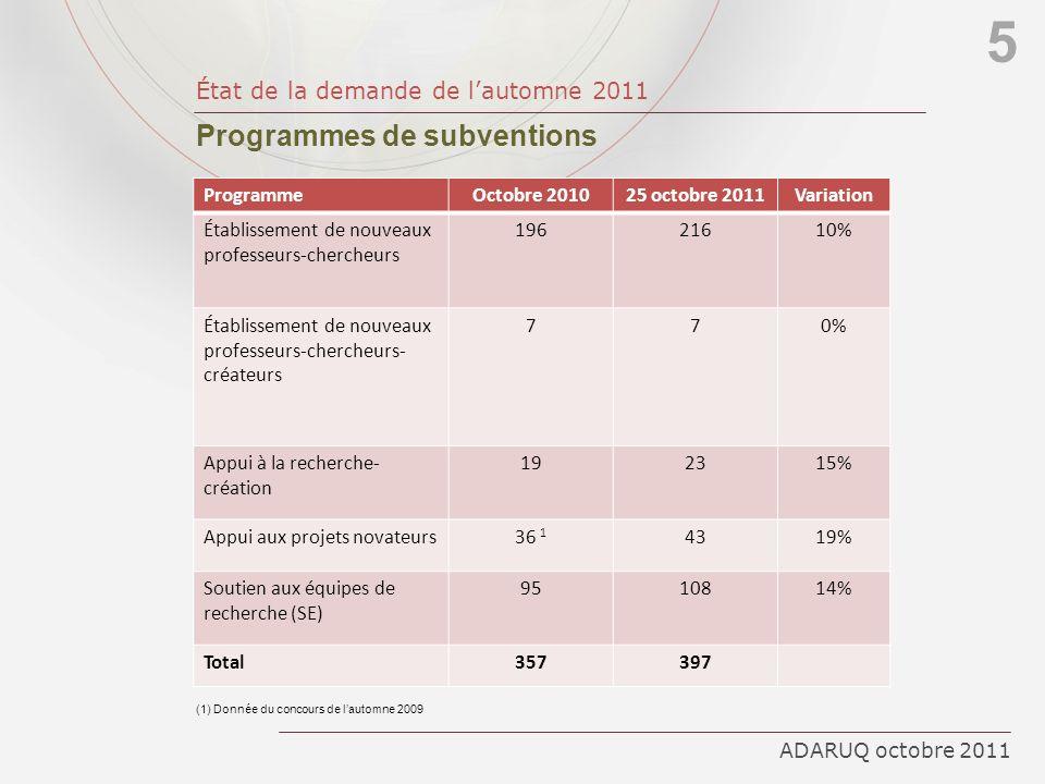 5 Programmes de subventions État de la demande de l'automne 2011