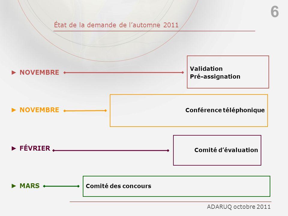 6 État de la demande de l'automne 2011 ► NOVEMBRE ► FÉVRIER ► MARS