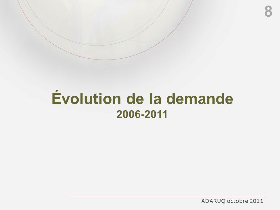 Évolution de la demande